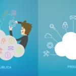 Nuvem Pública ou Privada? Conheça os dois Segmentos do Mercado de Cloud Computing