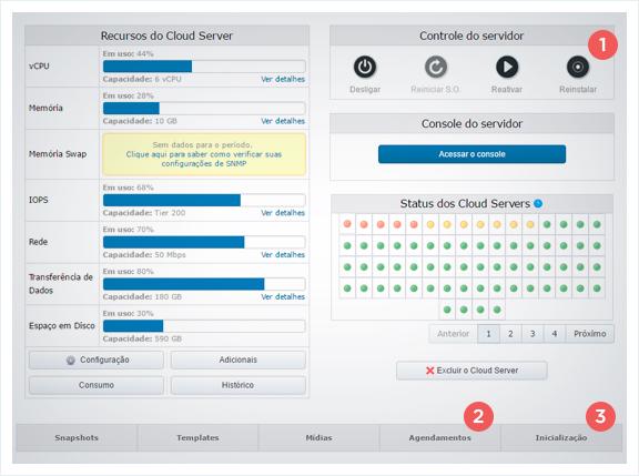 CloudFlex 1.5: gerenciamento otimizado do servidor