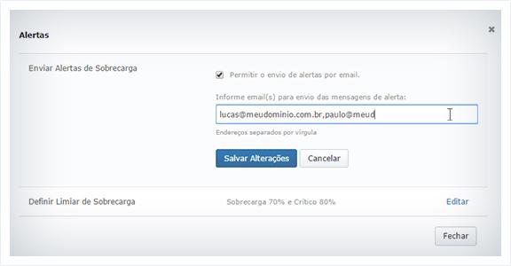 Alertas de Sobrecarga por Email