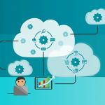Como a automação da nuvem otimiza a TI de uma empresa